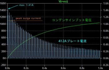412A plate current(original).jpg