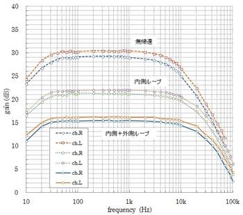6G-A4シングルパワーアンプ特性.jpg