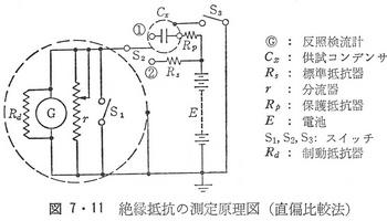 コンデンサリーク電流測定法(コンデンサ活用マニュアル'75.12月).jpg