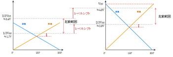 レベルシフト回路.jpg
