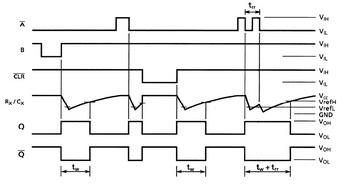 東芝TC74HC123タイミング図.jpg