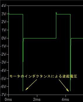 逆起電圧(反対側LEDなし,snubberなし).jpg