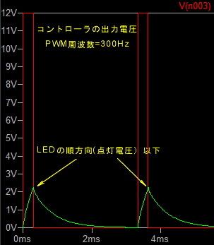 LEDパラコンデンサ1μFあり.jpg