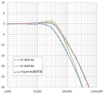 LT spice simulation result.jpg
