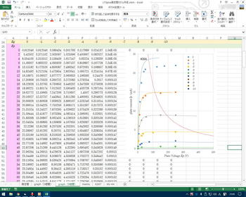 LTSpice真空管モデル作成Excel408A.jpg