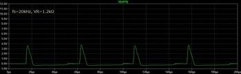 PWM出力波形(fs=20kHz, VR=1.2kΩ).jpg