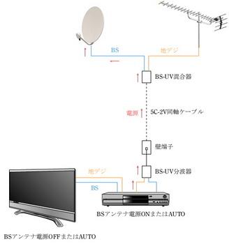 TV配線図(BS-UV混合器).jpg