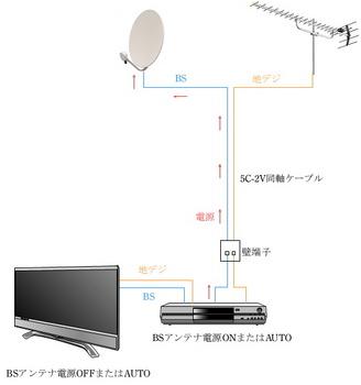 TV配線図(BS-UV独立).jpg