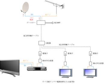TV配線図(ホーム共聴).jpg