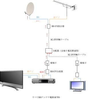 TV配線図(分配器).jpg