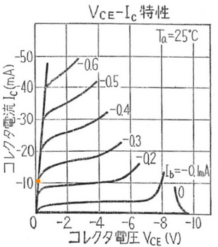 2SA56 Vce-Ic特性.jpg