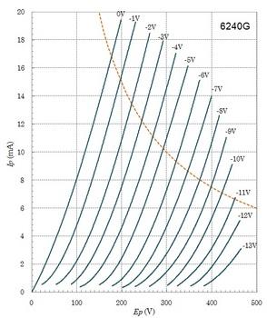 6240G特性曲線.jpg