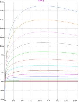 6AK5特性曲線1.jpg