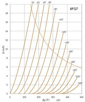 6FQ7特性曲線.jpg