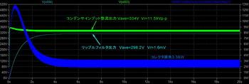 6G-A4シングルアンプ電源(リップルフィルタ)結果.jpg