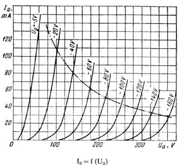 6S19P特性曲線.jpg