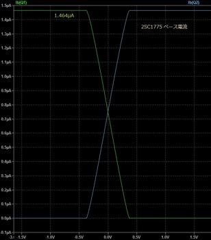 AOC 2SK170(2SC1775Aベース電流).jpg