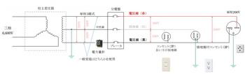 家庭用AC100V配線図.jpg