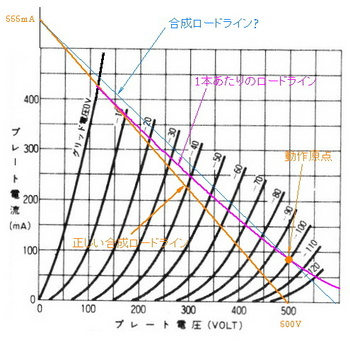 正しい合成ロードライン.jpg