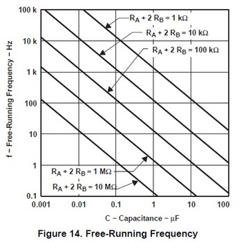 NE555 free running frequency.jpg