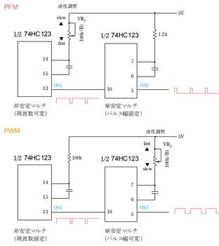 PFM&PWMコントローラ(74HC423)ブロック図2.jpg