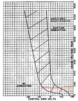 WH 672特性曲線.jpg