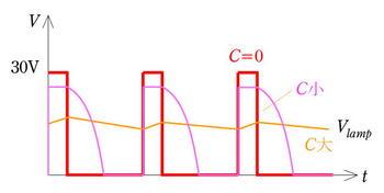 kato ku-1出力波形4.jpg
