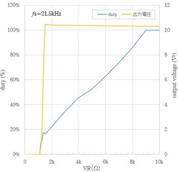 simulation 20kHz.jpg